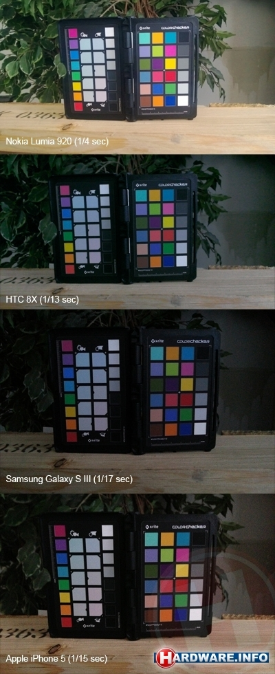 Light sensitivity Nokia Lumia 920 vs HTC 8x, Samsung Galaxy S III and Apple iPhone 5