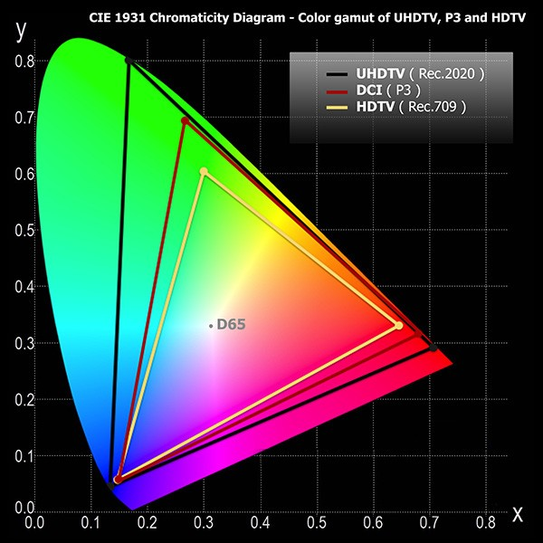Samsung UE65JS9590 SUHD TV  SAMSUNG