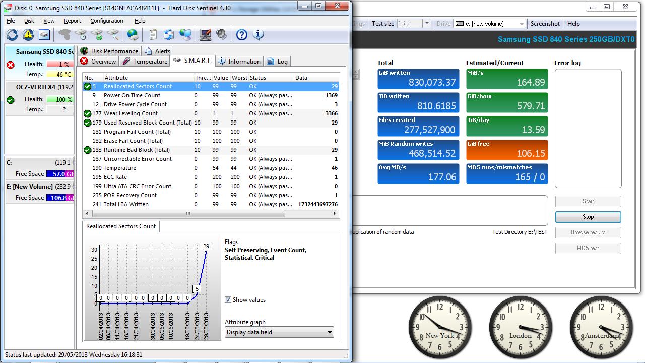 Harware Description Languages 1373 X 1008 377 Kb Jpeg Current Sensor Circuit 1073samsung 840 Endurance 29 5 2013big Image 1280 720 Pixels
