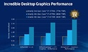 Intel Haswell GPU: HD Graphics wordt Iris (Pro)