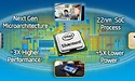 Intel Atom Silvermont preview: echte concurrentie voor ARM
