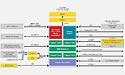 AMD Temash, Kabini, Richland: nieuwe kansen?