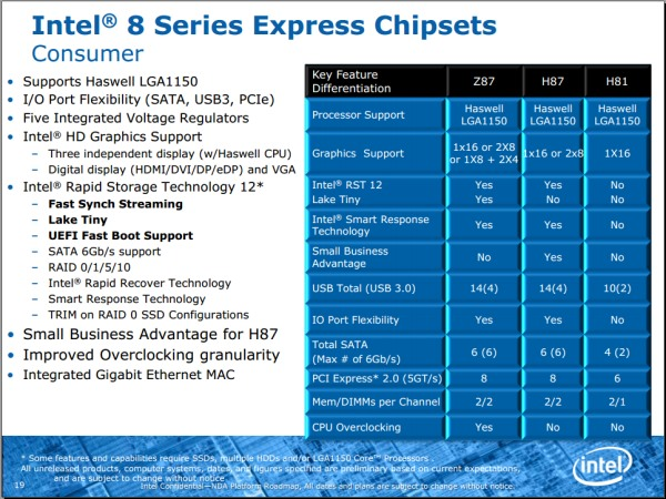 intel_8-series_chipset_overview_01.jpg