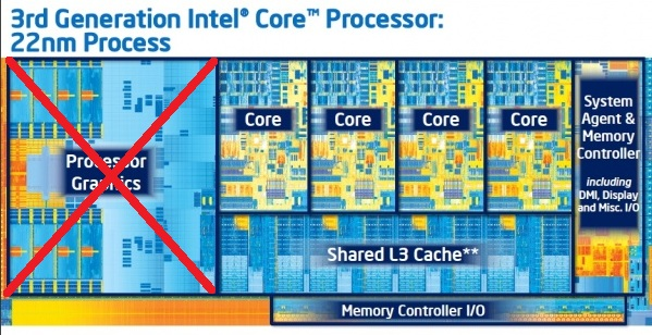 intel working on 22nm quad core 39 ivy bridge 39 with disabled gpu. Black Bedroom Furniture Sets. Home Design Ideas