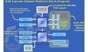 Meer informatie over Intel X48 chipset bekend