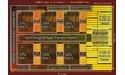 Meer specificaties AMD Phenom II X6 bekend