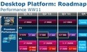 Intel roadmap legt plannen 2011 bloot