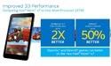MWC: Intel introduceert nieuwe Atom x3/x5/x7 SoC's voor smartphones en tablets