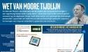 50 jaar Wet van Moore poster bij Hardware.Info Magazine