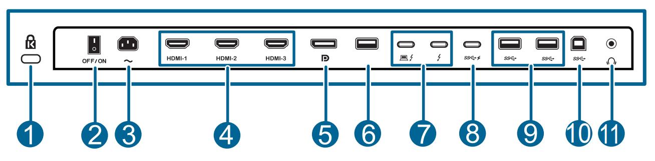 Monitor aansluitingen