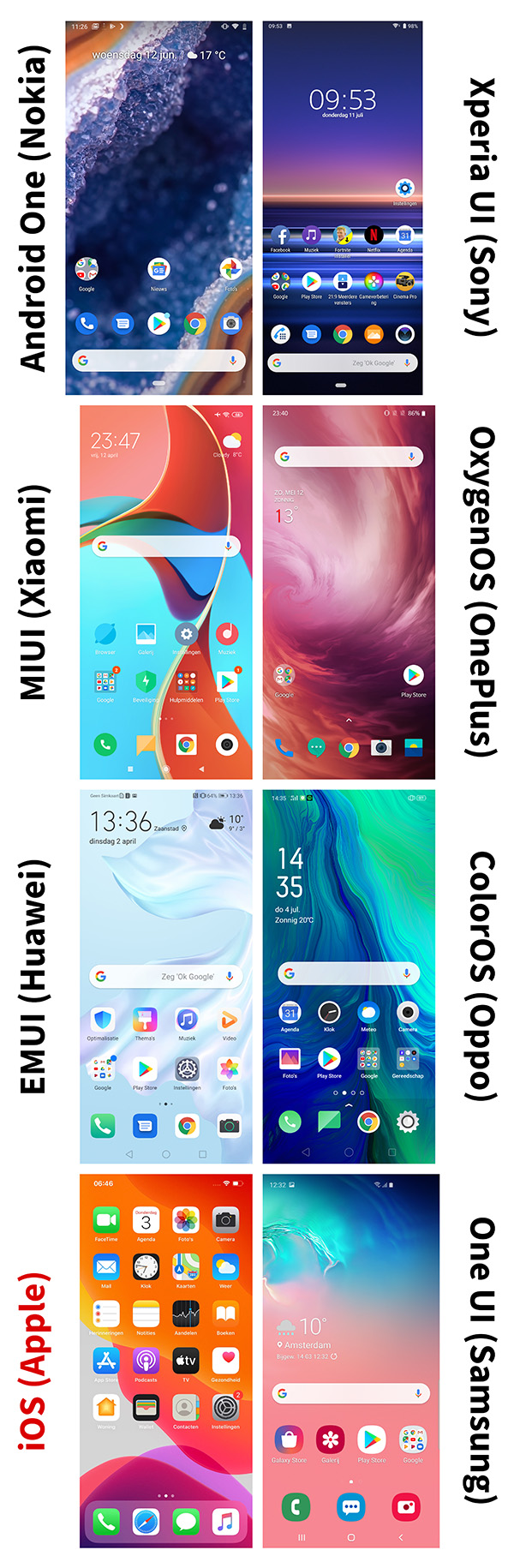 Alle smartphone besturingssystemen met eigen software-skin