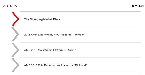 AMD platforms
