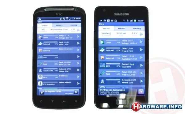 HTC Sensation and Samsung Galasx S II 2