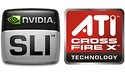 SLI / CrossFire Test