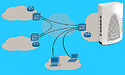 5 Vpn-routers review: veilige tunnels naar buiten en naar binnen