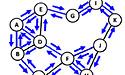 Mesh networking: draadloze verbindingsofficieren