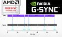 FreeSync op Nvidia GeForce test: eindelijk goedkoop Adaptive Sync!
