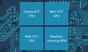 Computex ARM preview: Wat zit er in de smartphones van 2020? Een eerste blik op de Cortex-A77 CPU en Mali-G77 GPU!