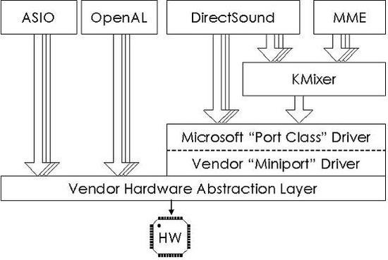 xp_audio_schema_550