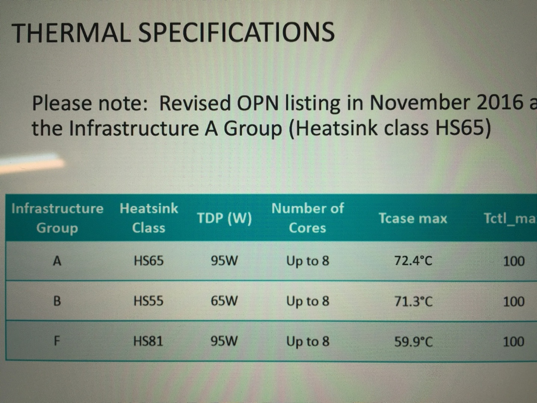 AMD-slide toont drie boxed koelers voor Ryzen - update