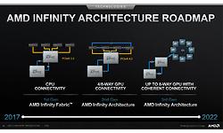 Infinity fabric 2 slide 2