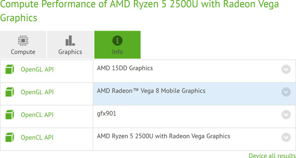 Amd Ryzen 5 2500U Mobile Processor With Radeon Vega 8 Graphics Vs I7