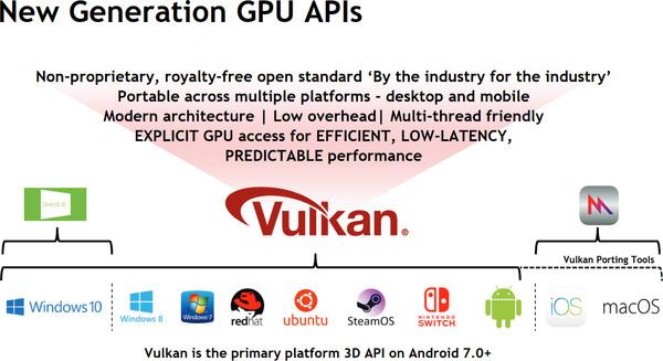 Vulkan: een moderne api voor moderne hardware (interview met