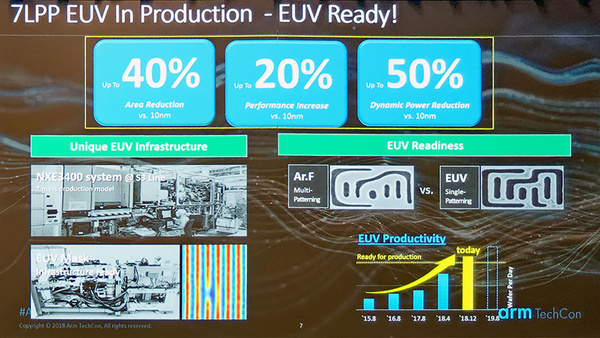 Nvidia's Ampere wordt gebakken op 7 nm en komt op de markt in 2020