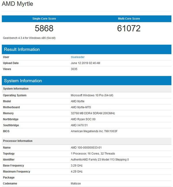 Benchmark AMD Ryzen 9 3950X: single- én multi-threaded sneller dan
