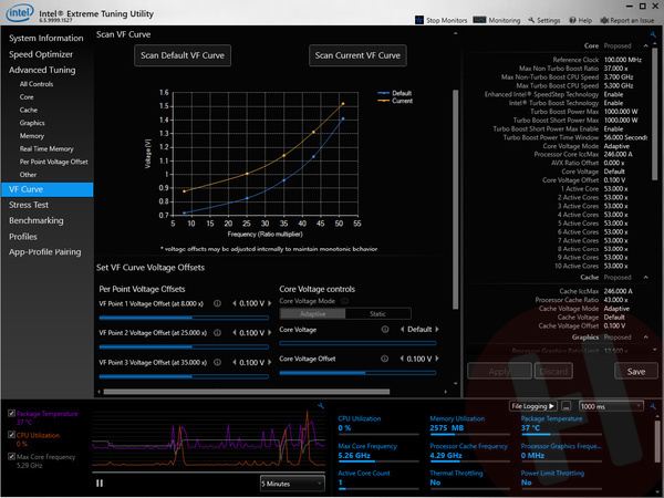 Intel XTU screenshot