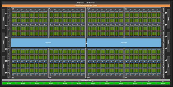 Nvidia A100 Ampere GPU