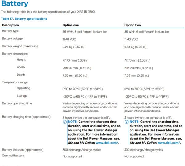Dell XPS 15 9500 levensduur accu