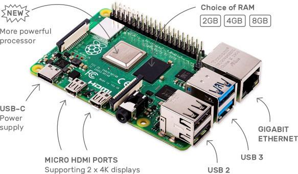 Rasberry Pi 4 opties