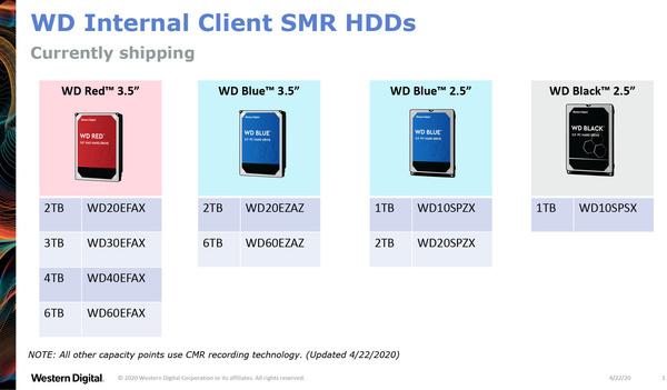 Western Digital schijven met SMR