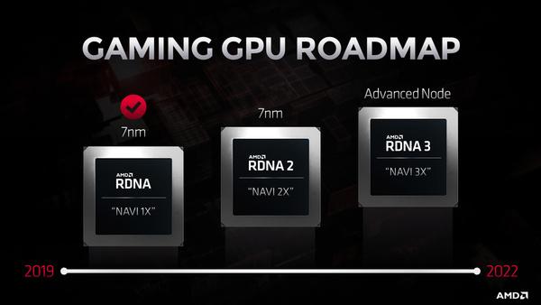 AMD RDNA roadmap