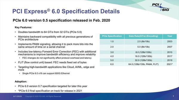 PCI Express 6 details
