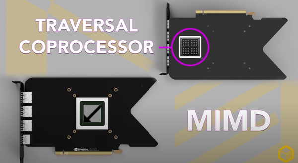 Ampere traversal coprocessor
