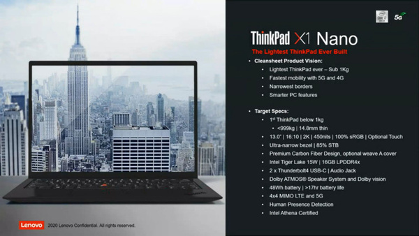 Lenovo Thinkpad X1 Nano presentatieslide