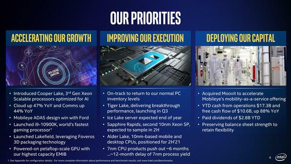 Een slide uit de presentatie van Intel