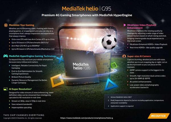 Presentatieslide van MediaTek Helios G95
