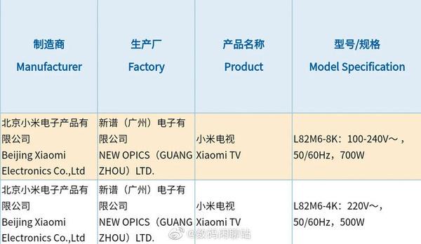 3C listing van nieuwe Xiaomi televisie
