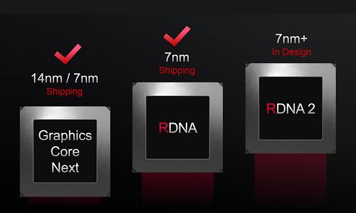 AMD-CEO: