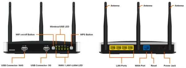 AirLive N450R Router Driver for Mac