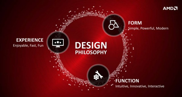 Radeon Software Innovations