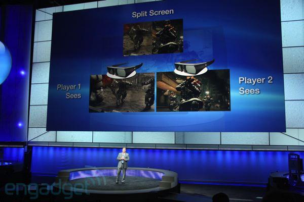 werking van de split screen modus in 3D