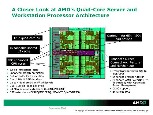 AMD Quad Core ontwerp