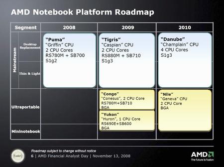 amd_roadmap_2011
