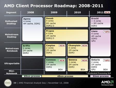 amd_roadmap_2011_2