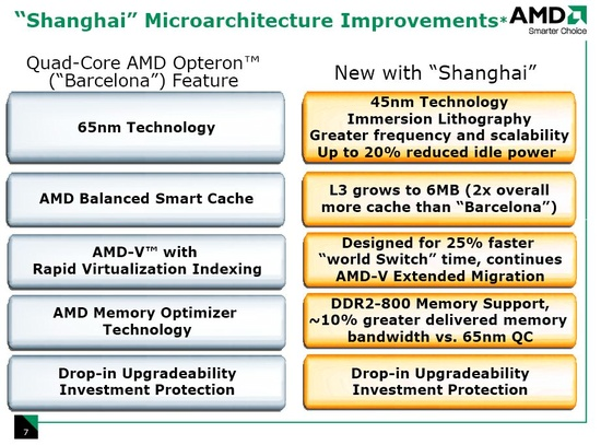 amd_roadmap_architecture_improvements_550