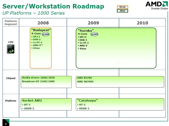 amd_roadmap_server_1p_550